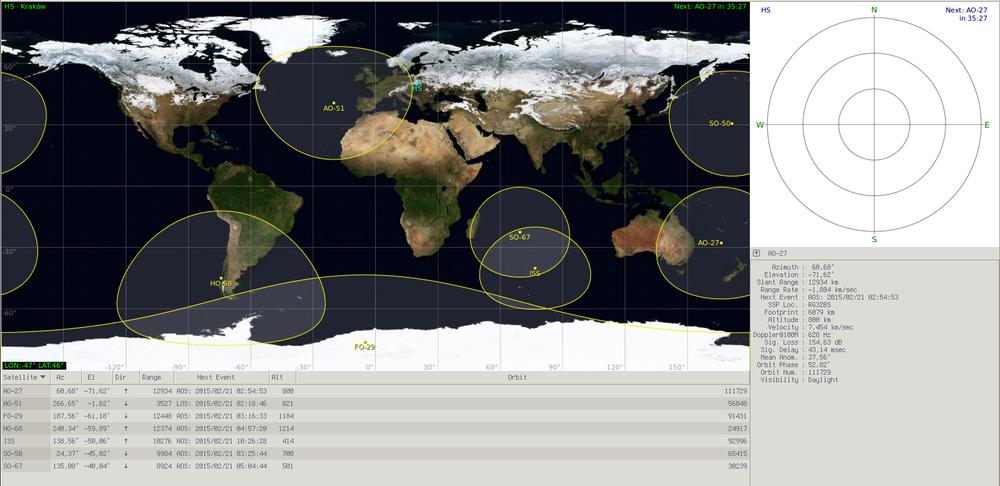 satelajty